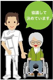 主治医と車椅子のお婆さん 協議して決めています。