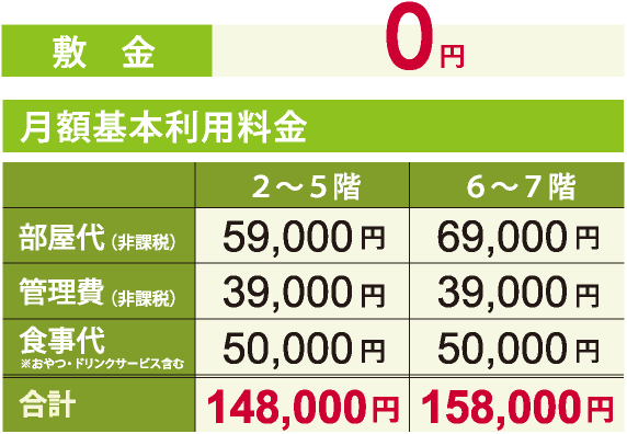 敷金 0円